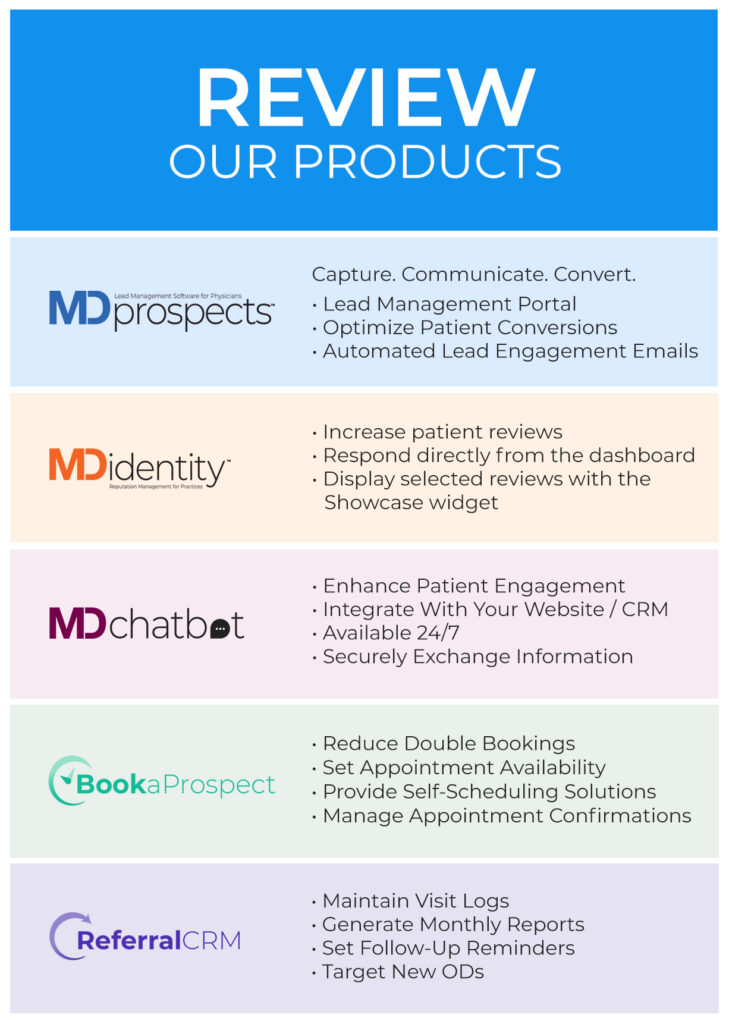 MDprospects Products